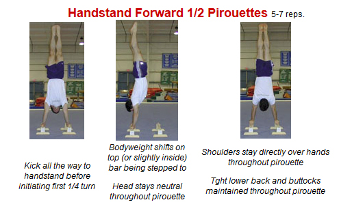 Handstand Forward 1/2 Pirouettes